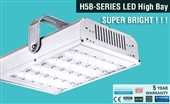 China Based Manufacturer & Supplier, Factory of China High Bay LED Light Fixtures,Modular,Ultra-Efficient,Super Bright