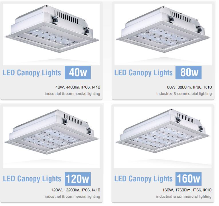 LED Canopy Lighting Series Models and Wattages