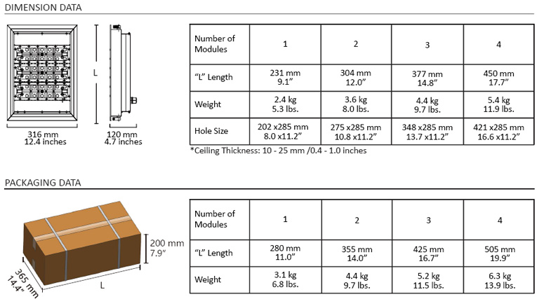 Packing Size and Weight Information