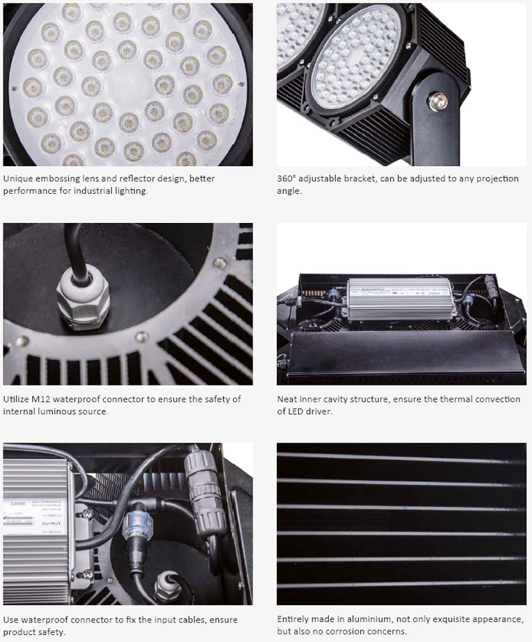 LED Flood Lights Detailed Parts View