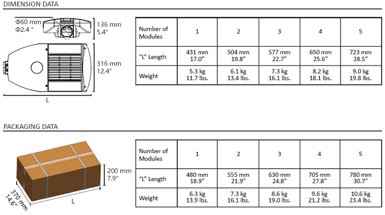 Packing Size and Weight